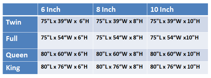 aveline mattress dimensions