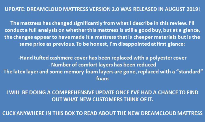 dreamcloud mattress update august 2019 information