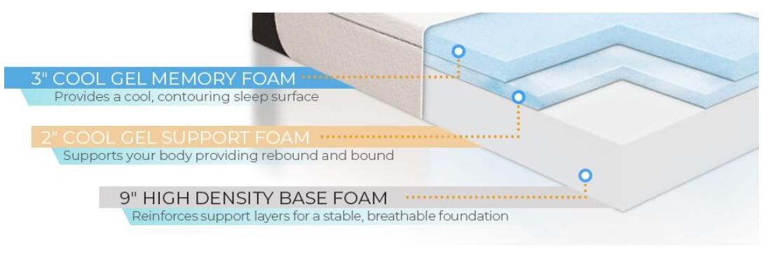 classic brands cool gel memory foam mattress updated information