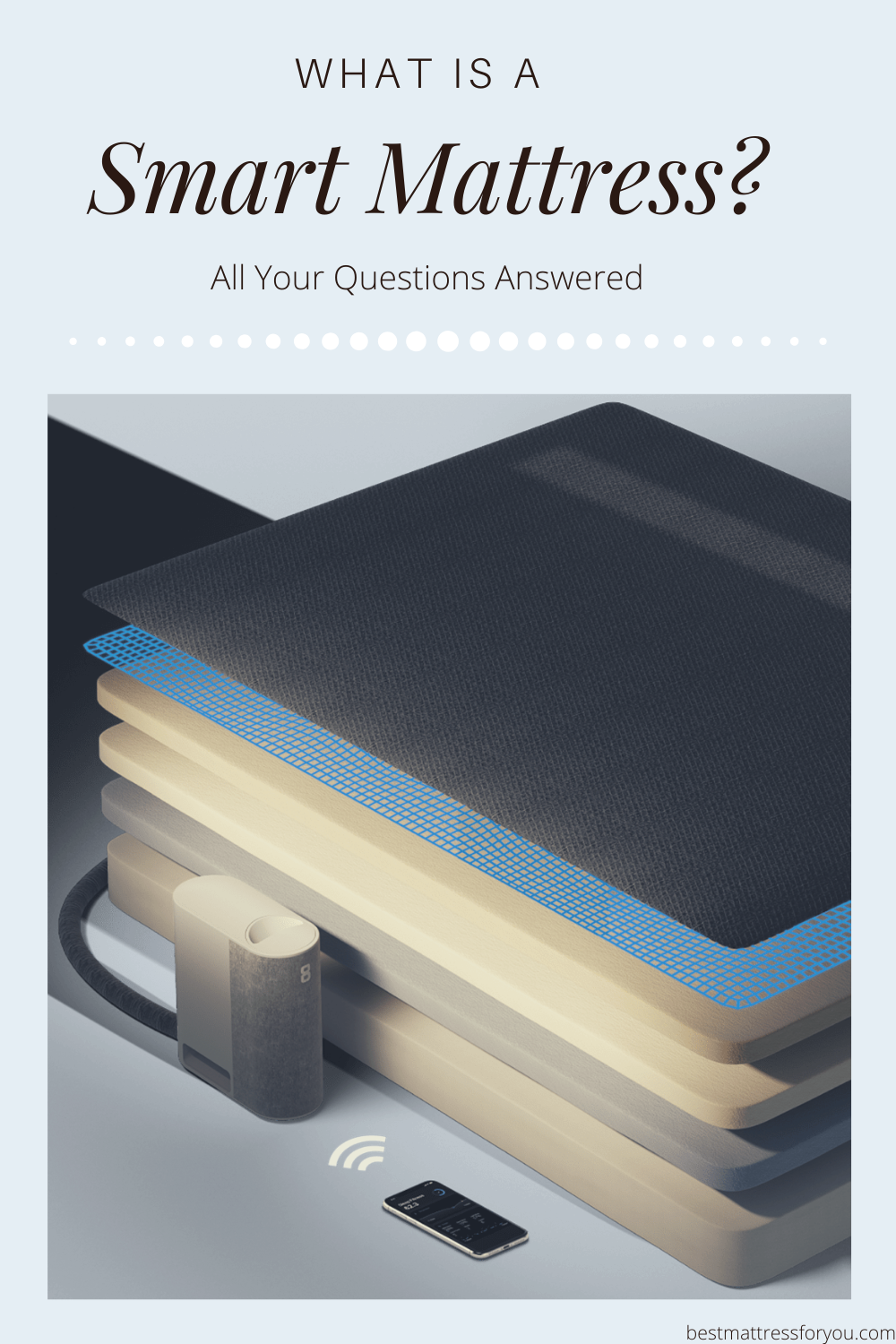 What Is A Smart Mattress? - Cover Image