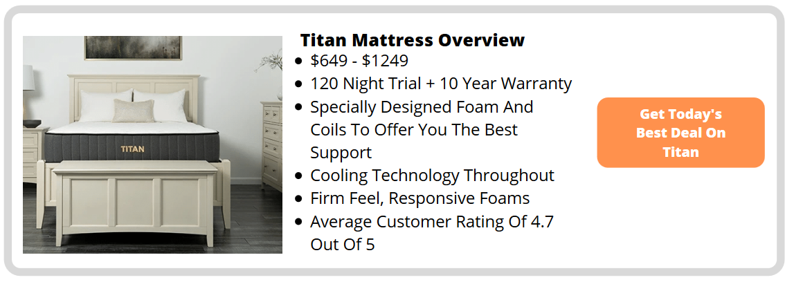 Titan Mattress Review - Cover Image