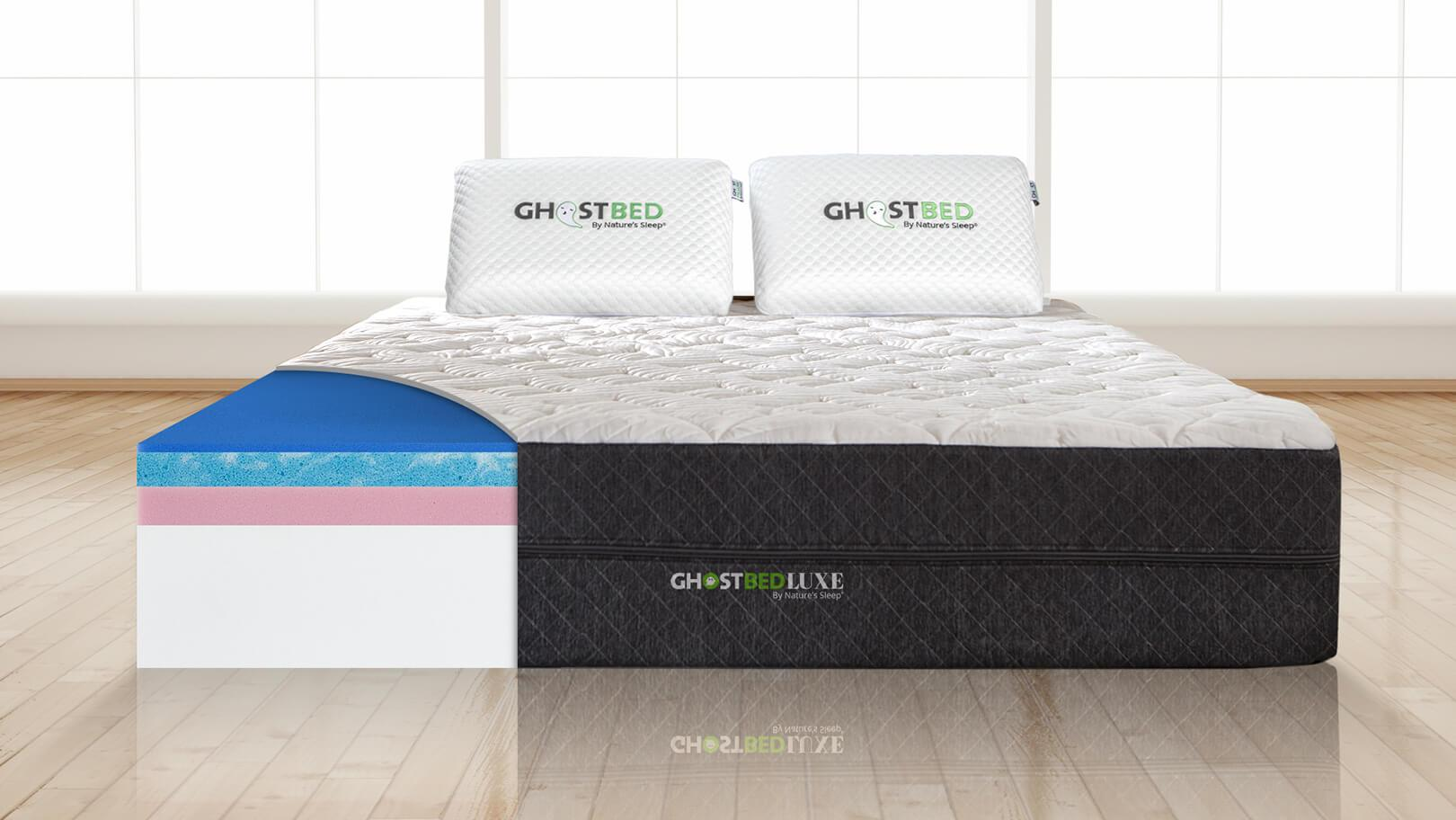 GhostBed Luxe Mattress Review - Staged Showing Layers