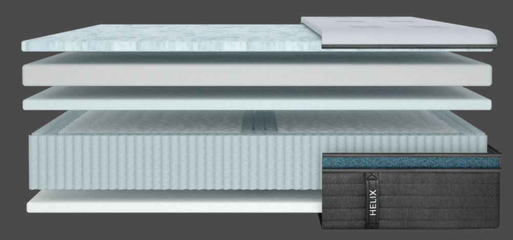Helix Sunset Luxe Review - Mattress Cross Section