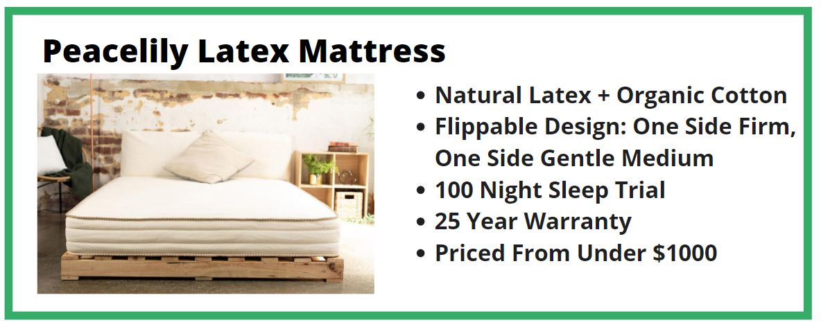 Peacelily Mattress Review - Cover Image