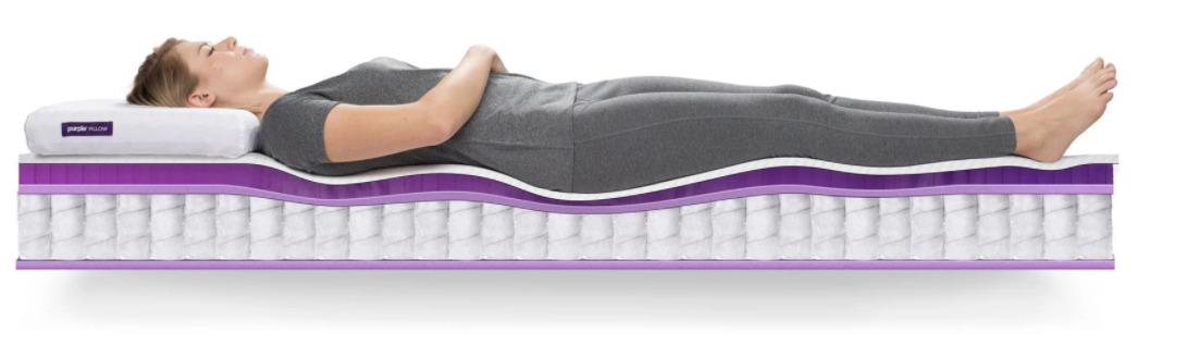 Which Purple Mattress Should I Buy - Purple Hybrid Mattress Cross Section