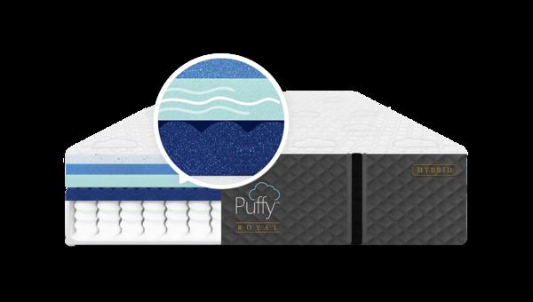 Puffy Royal Hybrid Mattress - Comfort Layers
